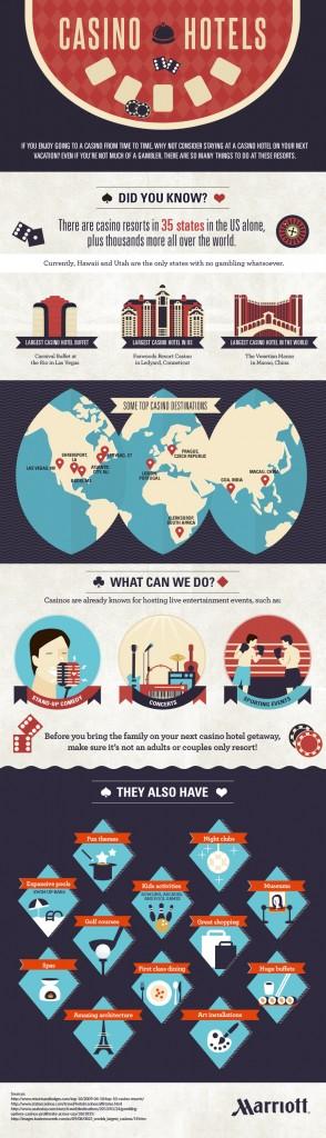 Casino_Infographic